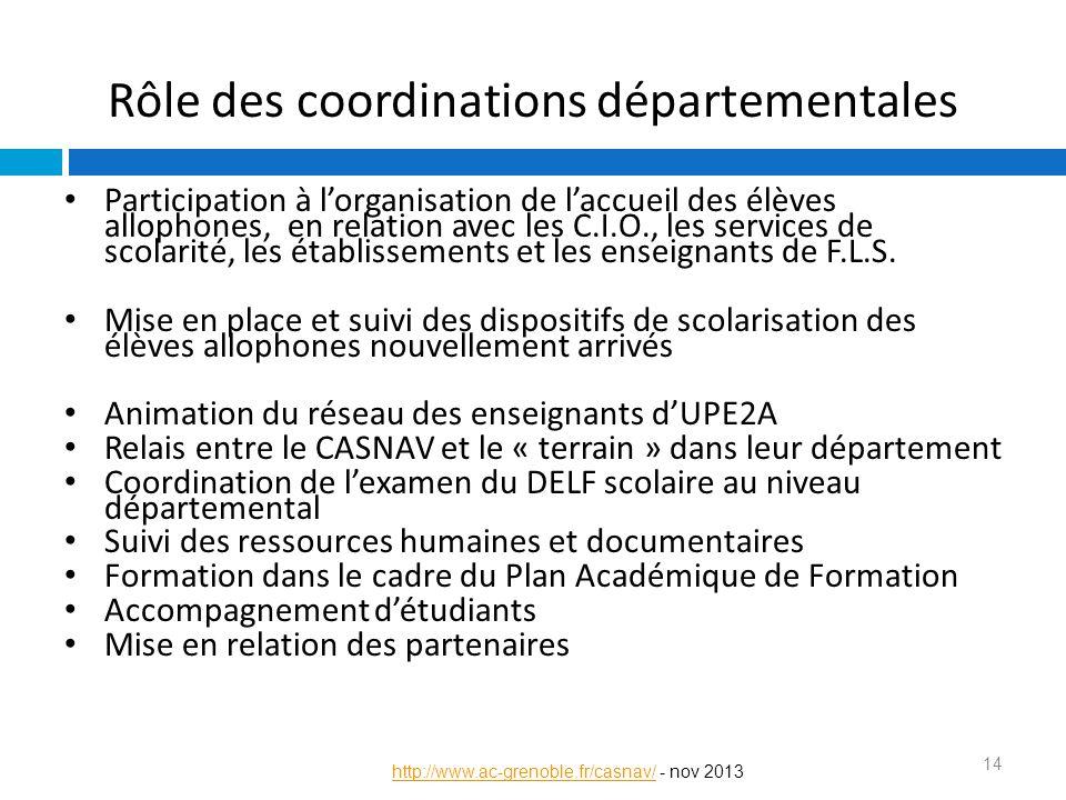 Rôle des coordinations départementales Participation à l'organisation de l'accueil des élèves allophones, en relation avec les C.I.O., les services de