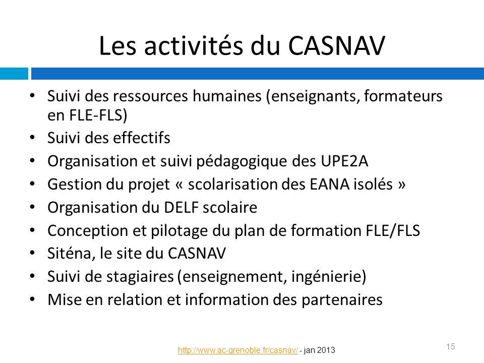 Les activités du CASNAV Suivi des ressources humaines (enseignants, formateurs en FLE-FLS) Suivi des effectifs Organisation et suivi pédagogique des U