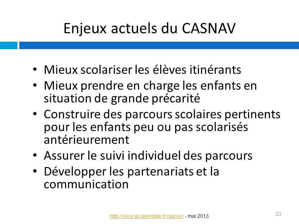 Enjeux actuels du CASNAV Mieux scolariser les élèves itinérants Mieux prendre en charge les enfants en situation de grande précarité Construire des pa