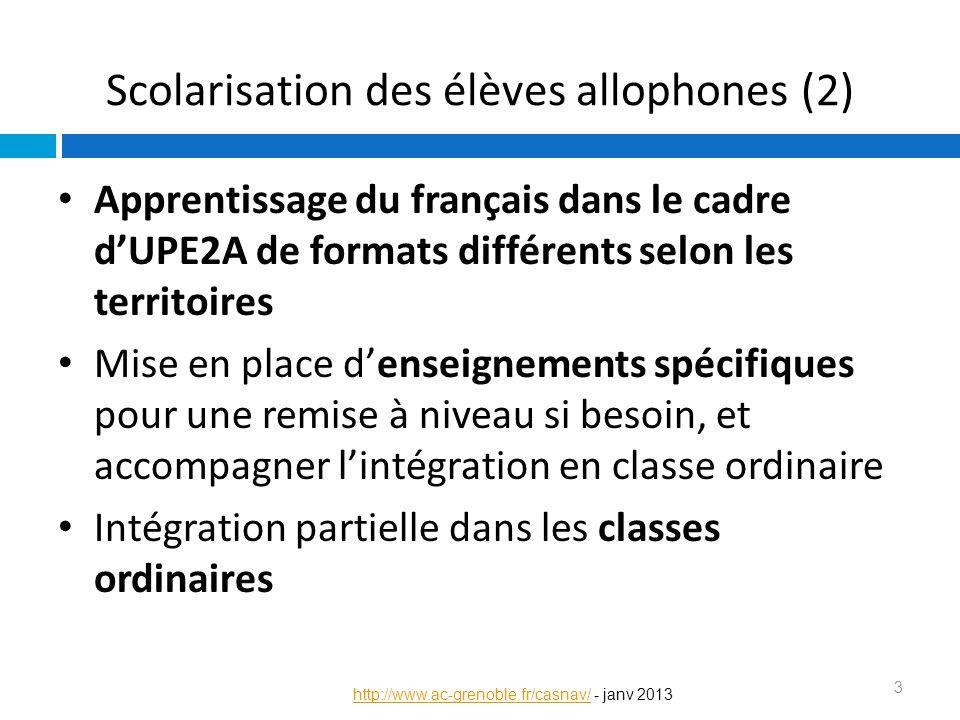 Scolarisation des élèves allophones (2) Apprentissage du français dans le cadre d'UPE2A de formats différents selon les territoires Mise en place d'en