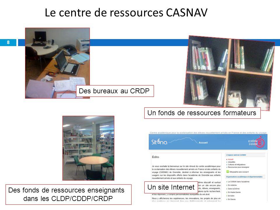 Le centre de ressources CASNAV 8 Des fonds de ressources enseignants dans les CLDP/CDDP/CRDP Un fonds de ressources formateurs Des bureaux au CRDP Un