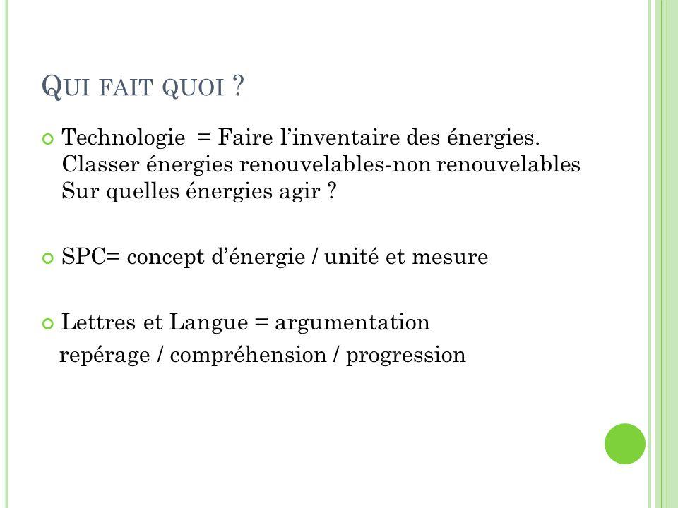 Q UI FAIT QUOI ? Technologie = Faire l'inventaire des énergies. Classer énergies renouvelables-non renouvelables Sur quelles énergies agir ? SPC= conc