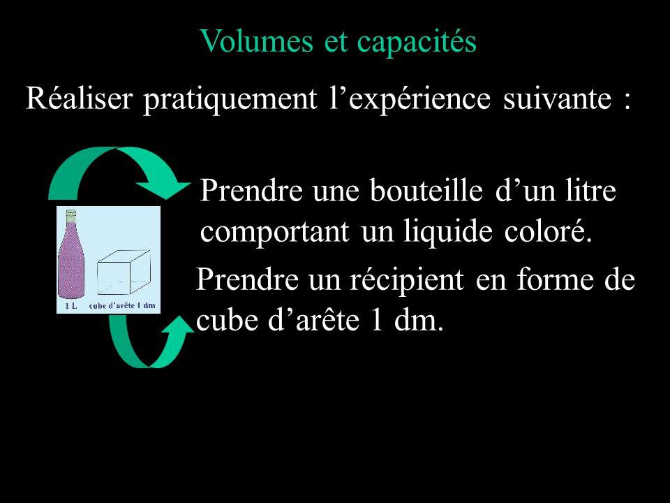 Unités de volume. On remplit un grand cube de 1 dm d'arête avec des cubes de 1 cm d'arêtes. 1 dm Compléter : 1 dm 3 ? cm 3 = 1000