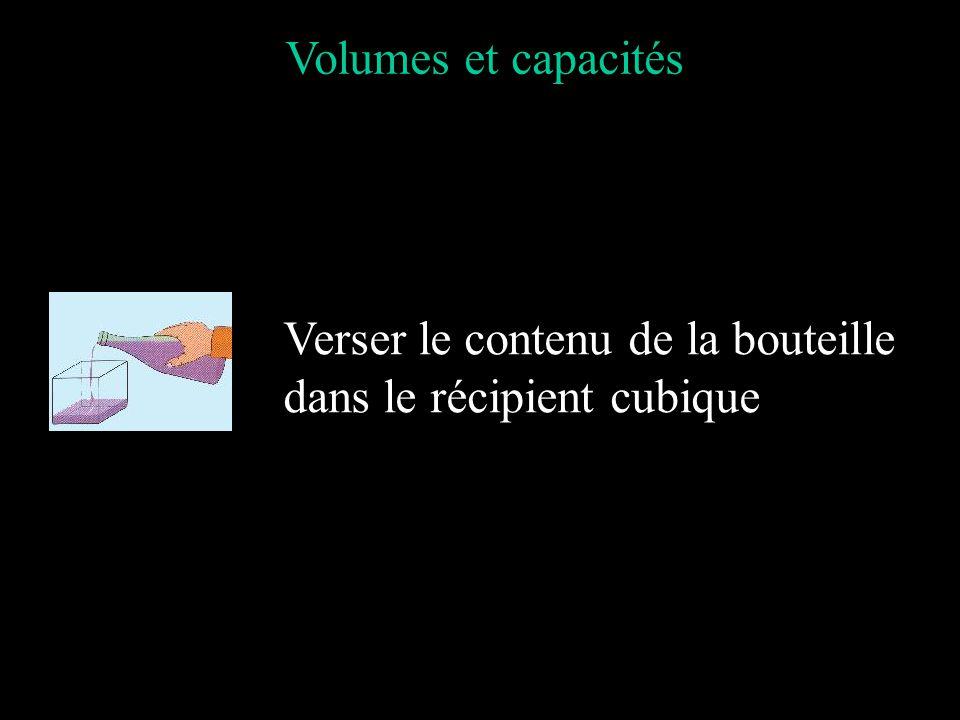 Volumes et capacités Réaliser pratiquement l'expérience suivante : Prendre un récipient en forme de cube d'arête 1 dm. Prendre une bouteille d'un litr
