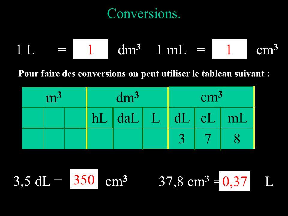 Volumes et capacités Le récipeint cubique est rempli à ras bord. 1 L= ? dm 3 1
