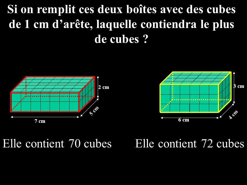 Si on peint toutes les faces extérieures de chacune de ces boîtes (en comptant le couvercle), quelle boîte demandra le plus de peinture? 7 cm 5 cm 2 c
