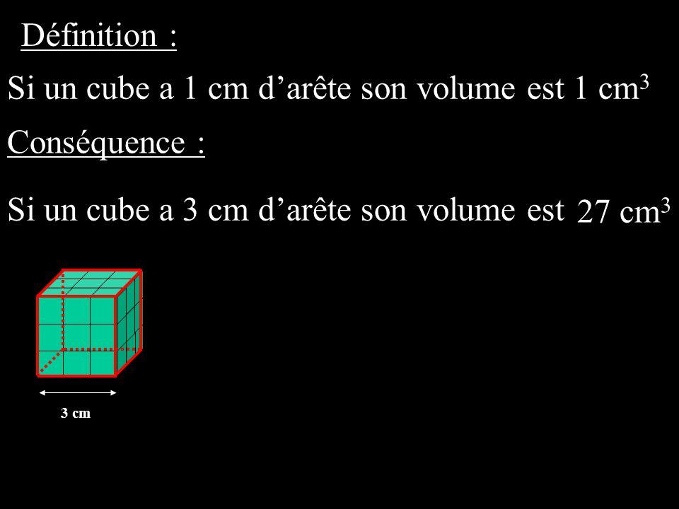 7 cm 5 cm 2 cm 6 cm 4 cm 3 cm La boîte la plus grande est celle qui a le plus grand volume.