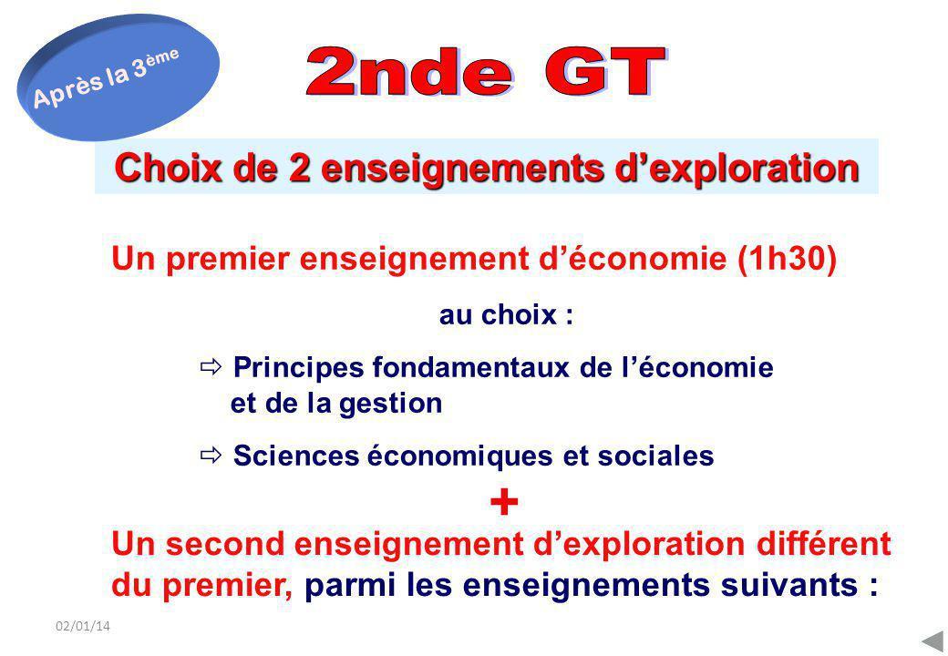 02/01/14 Un premier enseignement d'économie (1h30) au choix :  Principes fondamentaux de l'économie et de la gestion  Sciences économiques et social