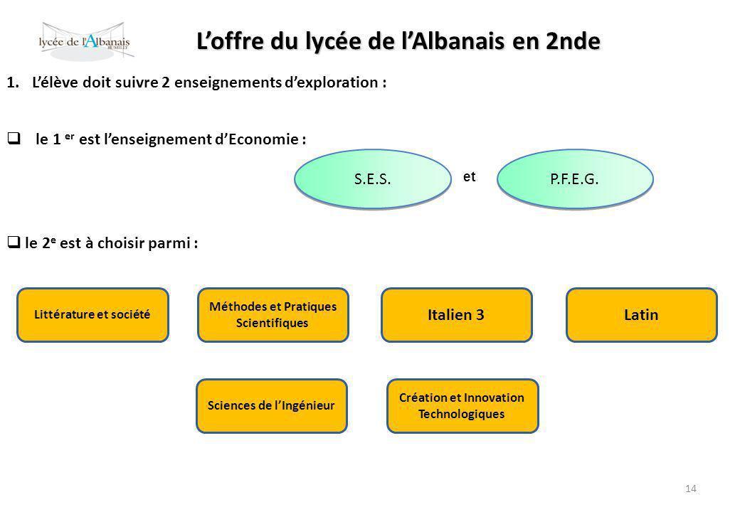 L'offre du lycée de l'Albanais en 2nde 1.L'élève doit suivre 2 enseignements d'exploration :  le 1 er est l'enseignement d'Economie : Création et Inn