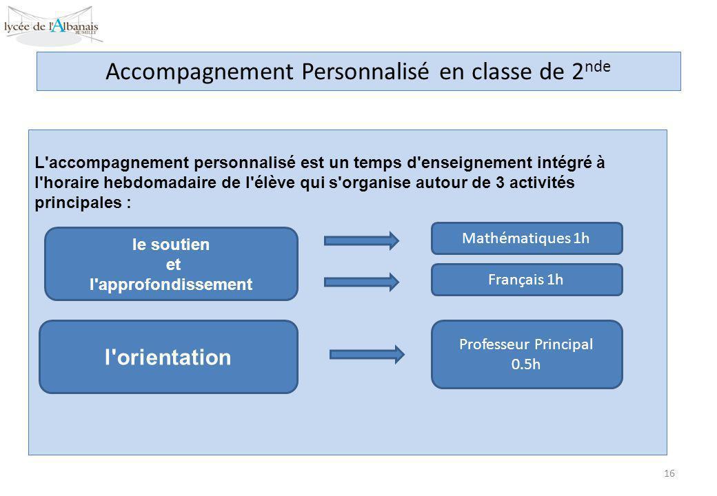 L'accompagnement personnalisé est un temps d'enseignement intégré à l'horaire hebdomadaire de l'élève qui s'organise autour de 3 activités principales