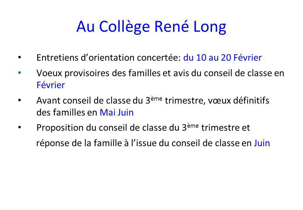 Au Collège René Long Entretiens d'orientation concertée: du 10 au 20 Février Voeux provisoires des familles et avis du conseil de classe en Février Av