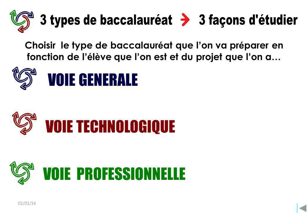 02/01/14 VOIE GENERALE VOIE TECHNOLOGIQUE VOIE PROFESSIONNELLE Choisir le type de baccalaur é at que l ' on va pr é parer en fonction de l 'é l è ve q