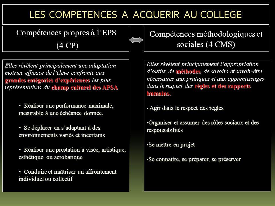 LES COMPETENCES A ACQUERIR AU COLLEGE Compétences propres à l'EPS (4 CP) Compétences méthodologiques et sociales (4 CMS) grandes catégories d'expérien
