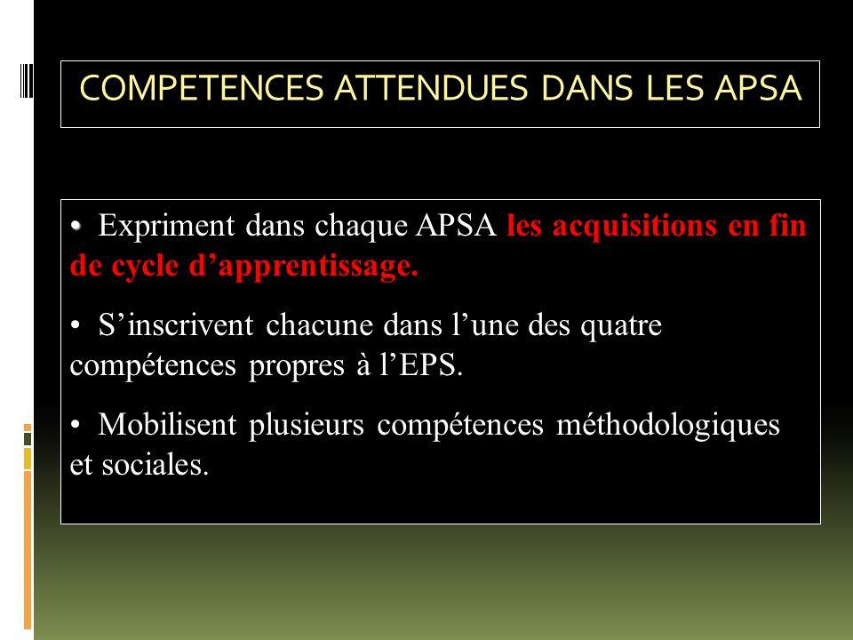 COMPETENCES ATTENDUES DANS LES APSA Expriment dans chaque APSA les acquisitions en fin de cycle d'apprentissage. Expriment dans chaque APSA les acquis
