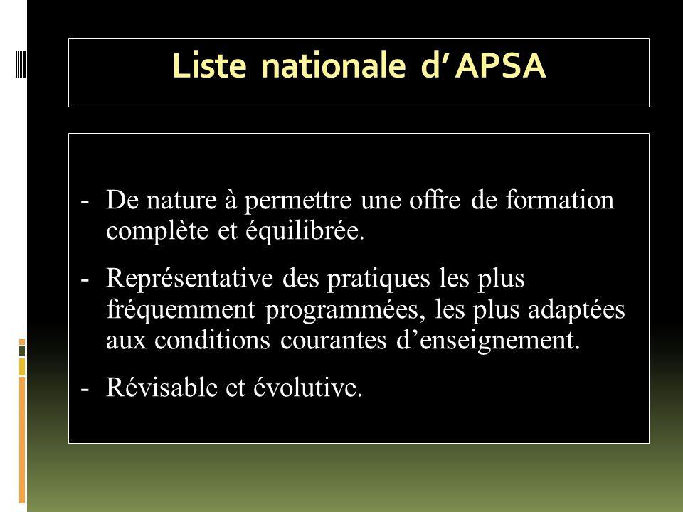Liste nationale d' APSA -De nature à permettre une offre de formation complète et équilibrée. -Représentative des pratiques les plus fréquemment progr