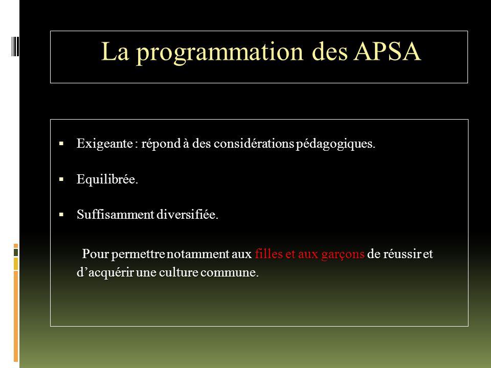 La programmation des APSA  Exigeante : répond à des considérations pédagogiques.  Equilibrée.  Suffisamment diversifiée. Pour permettre notamment a