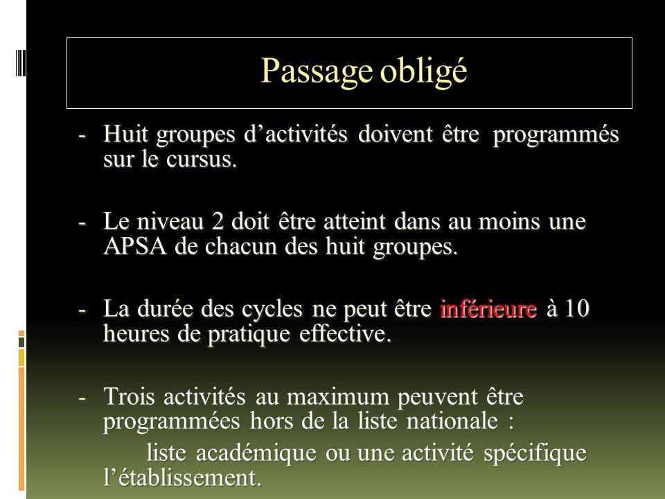 - Huit groupes d'activités doivent être programmés sur le cursus. - Le niveau 2 doit être atteint dans au moins une APSA de chacun des huit groupes. -