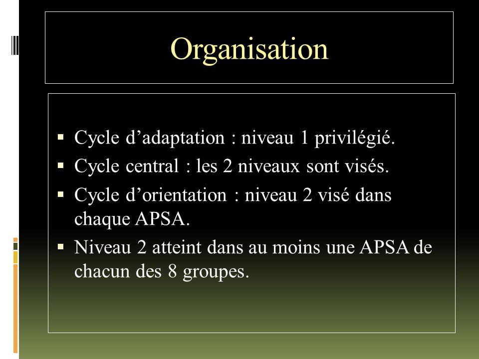 Organisation  Cycle d'adaptation : niveau 1 privilégié.  Cycle central : les 2 niveaux sont visés.  Cycle d'orientation : niveau 2 visé dans chaque