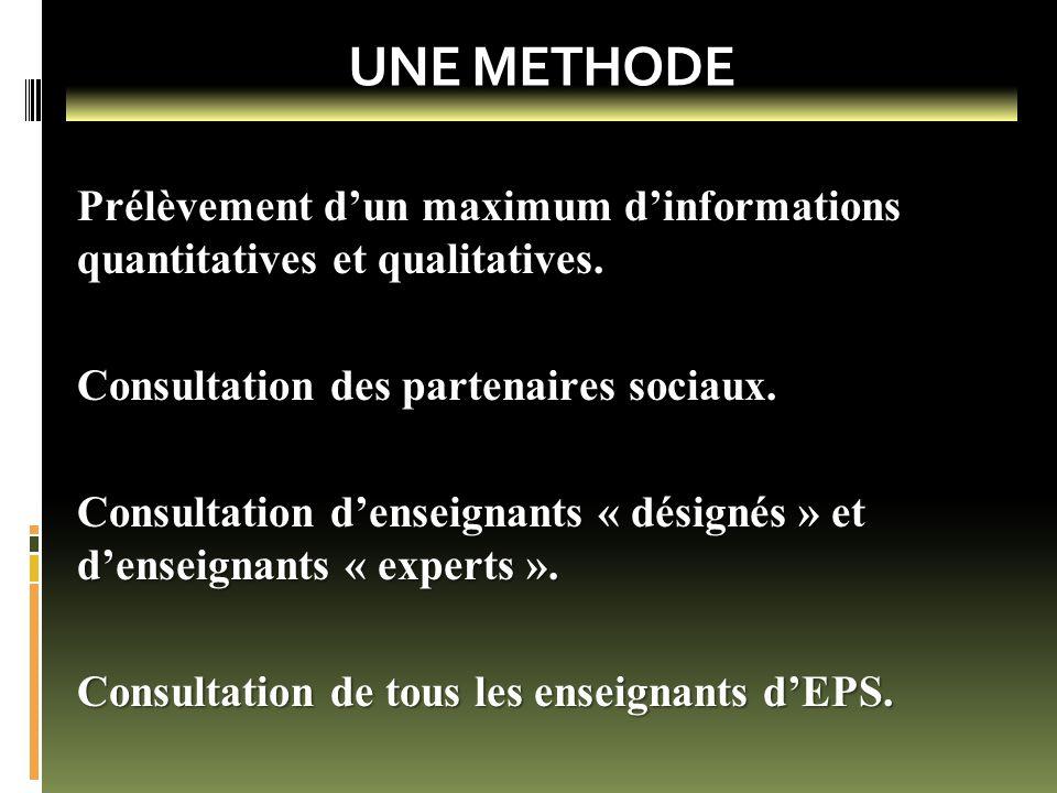 UNE METHODE Prélèvement d'un maximum d'informations quantitatives et qualitatives. Consultation des partenaires sociaux. Consultation d'enseignants «