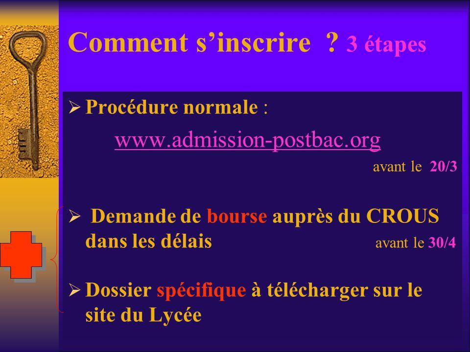Comment s'inscrire ? 3 étapes  Procédure normale : www.admission-postbac.org avant le 20/3  Demande de bourse auprès du CROUS dans les délais avant