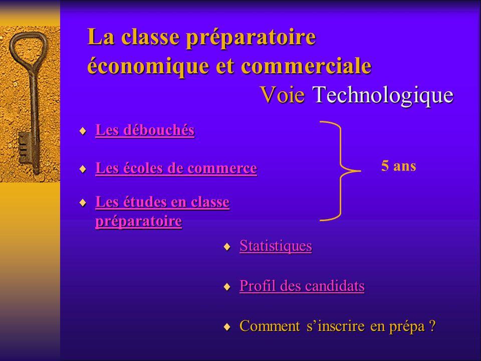 La classe préparatoire économique et commerciale Voie Technologique  Les débouchés Les débouchés Les débouchés  Les écoles de commerce Les écoles de