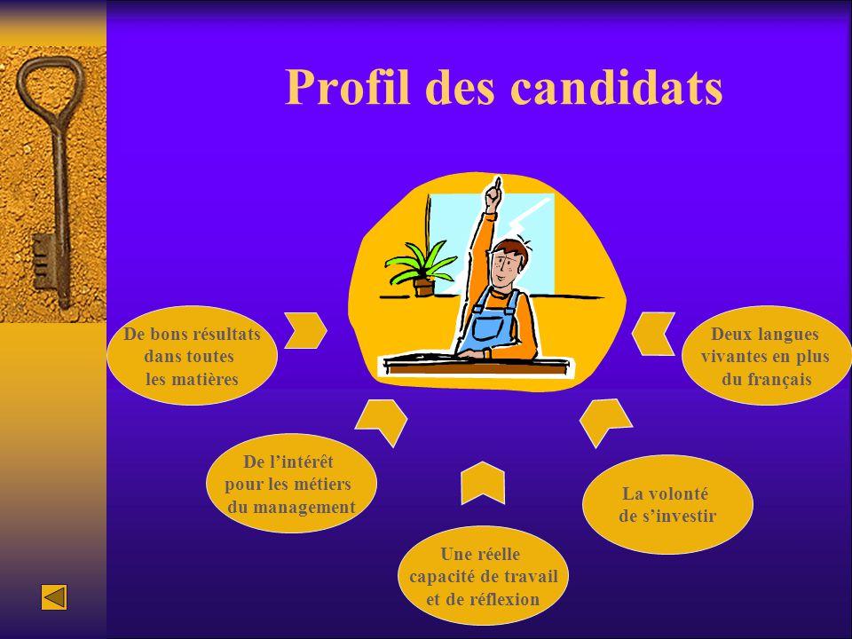 Profil des candidats De bons résultats dans toutes les matières De l'intérêt pour les métiers du management Une réelle capacité de travail et de réfle