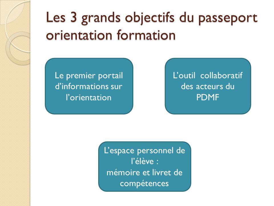 Les 3 grands objectifs du passeport orientation formation L'outil collaboratif des acteurs du PDMF Le premier portail d'informations sur l'orientation