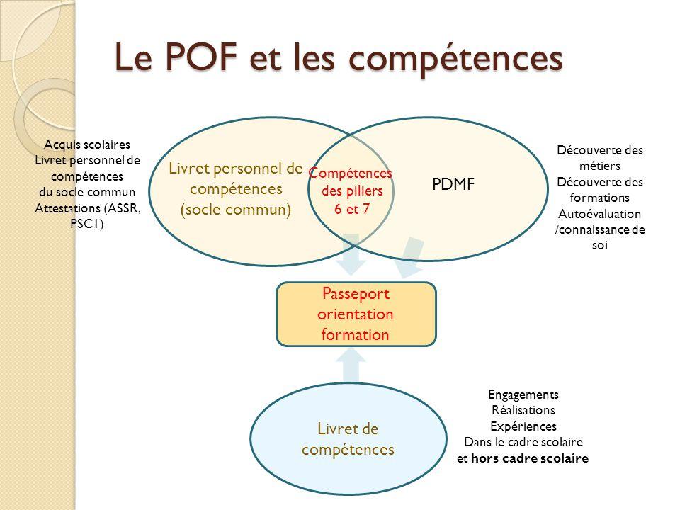 Le POF et les compétences Passeport orientation formation Livret de compétences Compétences des piliers 6 et 7 Livret personnel de compétences (socle