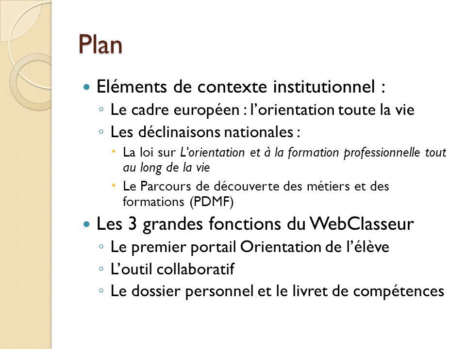 Plan Eléments de contexte institutionnel : ◦ Le cadre européen : l'orientation toute la vie ◦ Les déclinaisons nationales :  La loi sur L'orientation