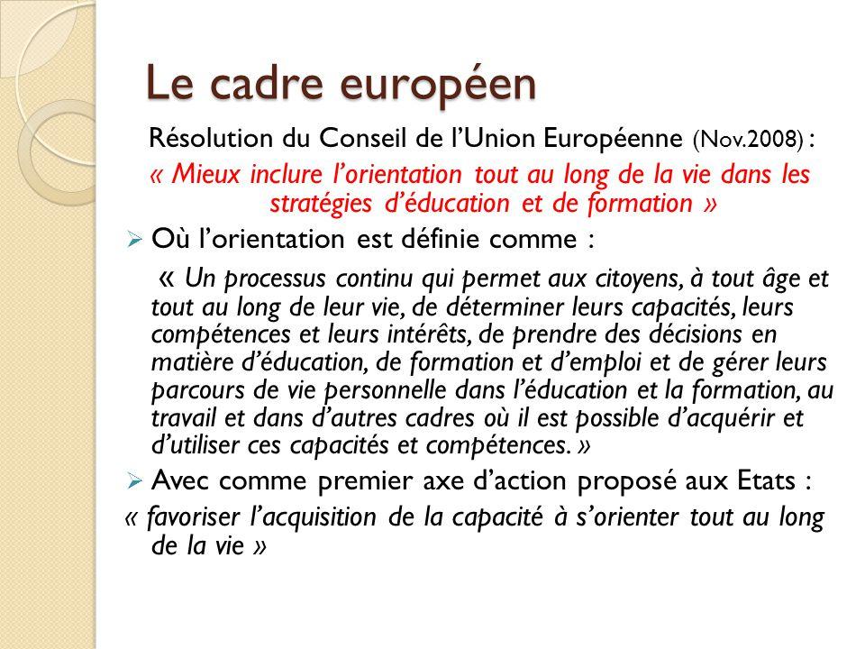 Le cadre européen Résolution du Conseil de l'Union Européenne (Nov.2008) : « Mieux inclure l'orientation tout au long de la vie dans les stratégies d'