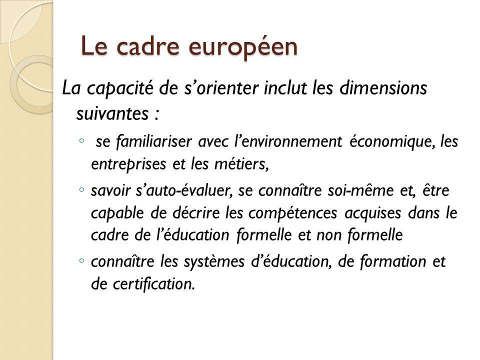 Le cadre européen La capacité de s'orienter inclut les dimensions suivantes : ◦ se familiariser avec l'environnement économique, les entreprises et le