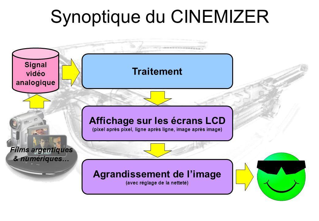 Traitement Affichage sur les écrans LCD (pixel après pixel, ligne après ligne, image après image) Agrandissement de l'image (avec réglage de la nettet