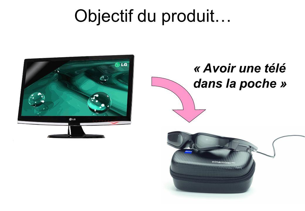 Objectif du produit… « Avoir une télé dans la poche »