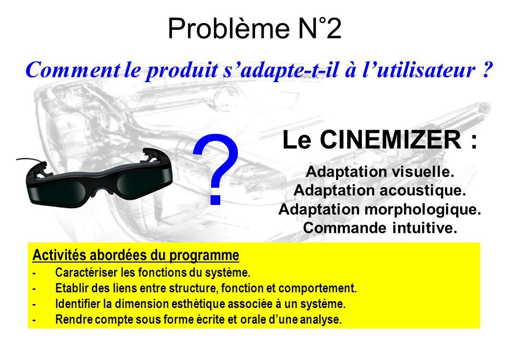 ? Le CINEMIZER : Adaptation visuelle. Adaptation acoustique. Adaptation morphologique. Commande intuitive. Activités abordées du programme -Caractéris