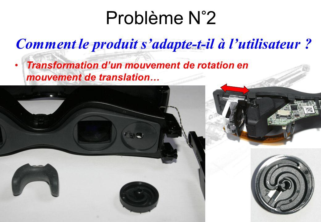 Comment le produit s'adapte-t-il à l'utilisateur ? Problème N°2 Transformation d'un mouvement de rotation en mouvement de translation…