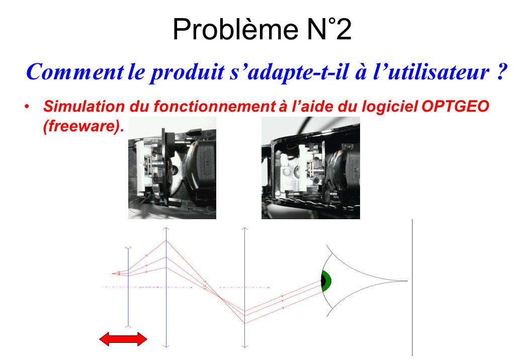 Problème N°2 Comment le produit s'adapte-t-il à l'utilisateur ? Simulation du fonctionnement à l'aide du logiciel OPTGEO (freeware).
