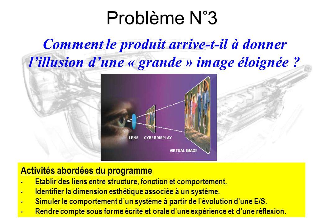 Comment le produit arrive-t-il à donner l'illusion d'une « grande » image éloignée ? Activités abordées du programme -Etablir des liens entre structur