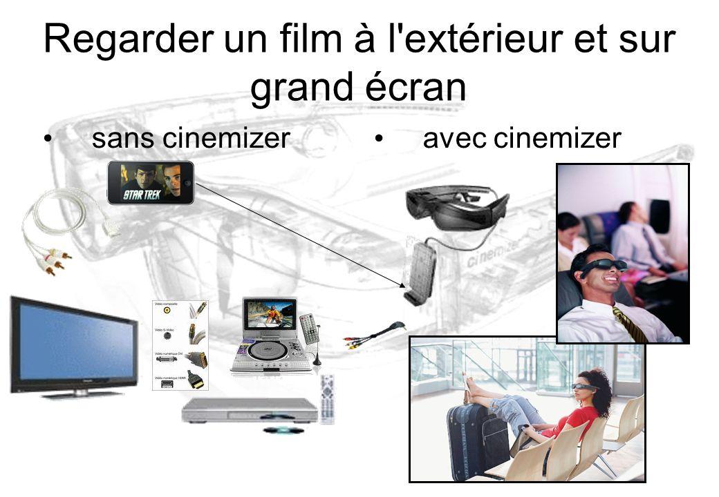 Regarder un film à l'extérieur et sur grand écran sans cinemizer avec cinemizer