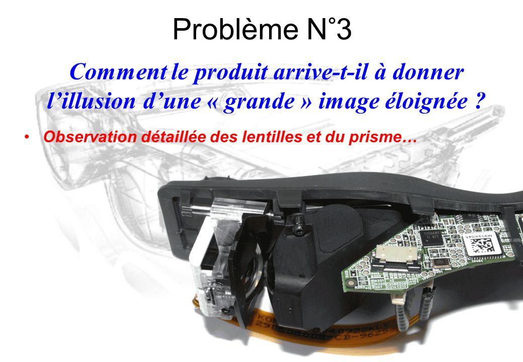 Comment le produit arrive-t-il à donner l'illusion d'une « grande » image éloignée ? Problème N°3 Observation détaillée des lentilles et du prisme…