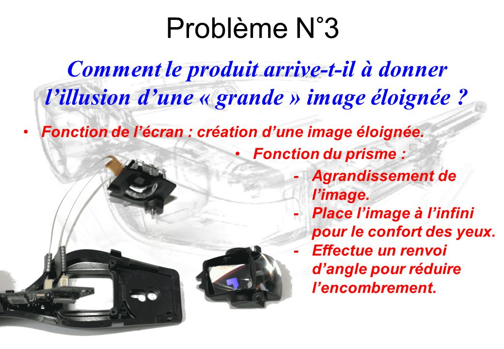 Comment le produit arrive-t-il à donner l'illusion d'une « grande » image éloignée ? Problème N°3 Fonction de l'écran : création d'une image éloignée.