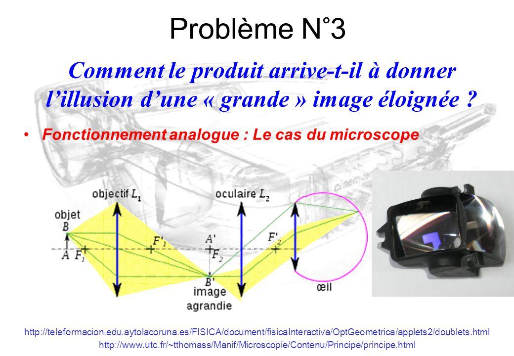 http://teleformacion.edu.aytolacoruna.es/FISICA/document/fisicaInteractiva/OptGeometrica/applets2/doublets.html http://www.utc.fr/~tthomass/Manif/Micr