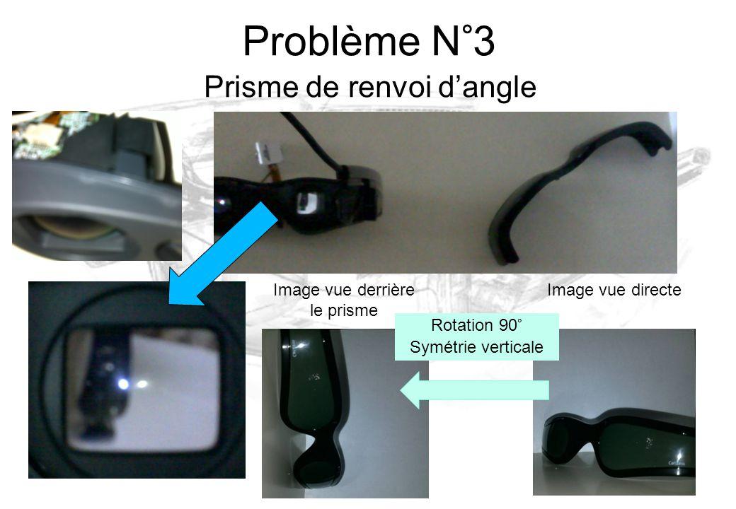 Prisme de renvoi d'angle Image vue derrière le prisme Image vue directe Rotation 90° Symétrie verticale Problème N°3