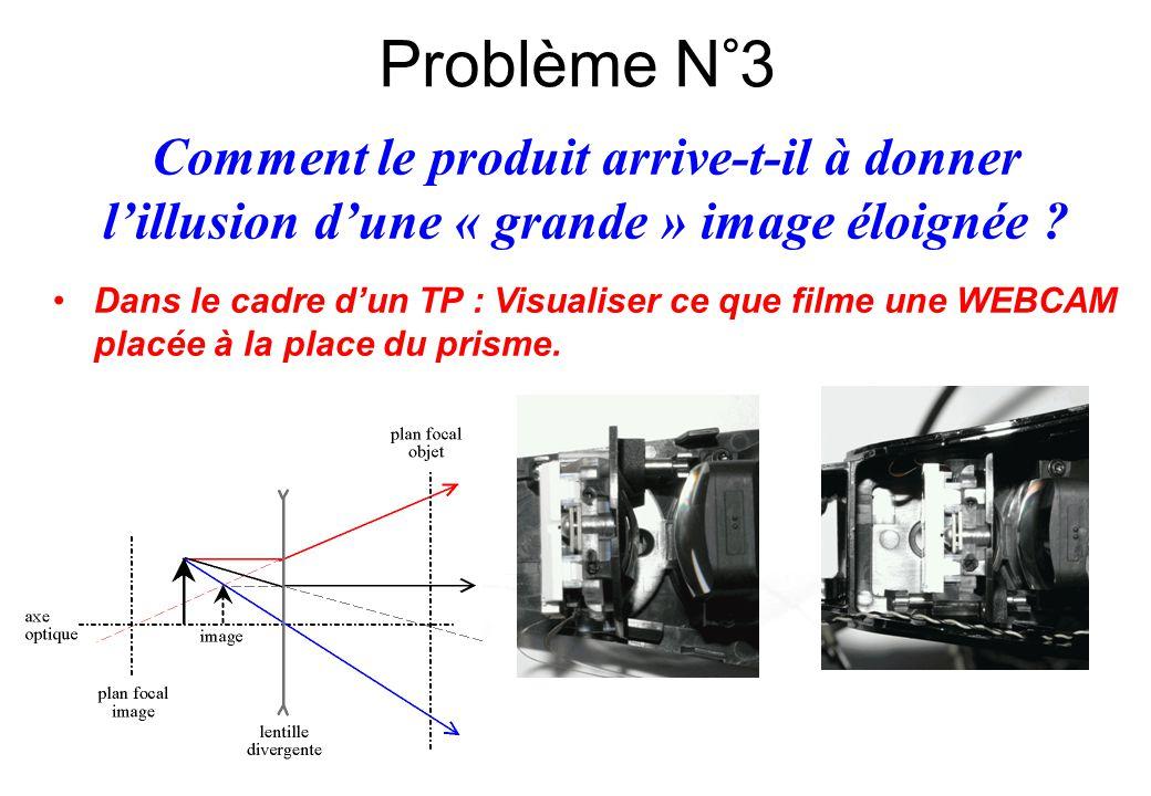 Comment le produit arrive-t-il à donner l'illusion d'une « grande » image éloignée ? Problème N°3 Dans le cadre d'un TP : Visualiser ce que filme une