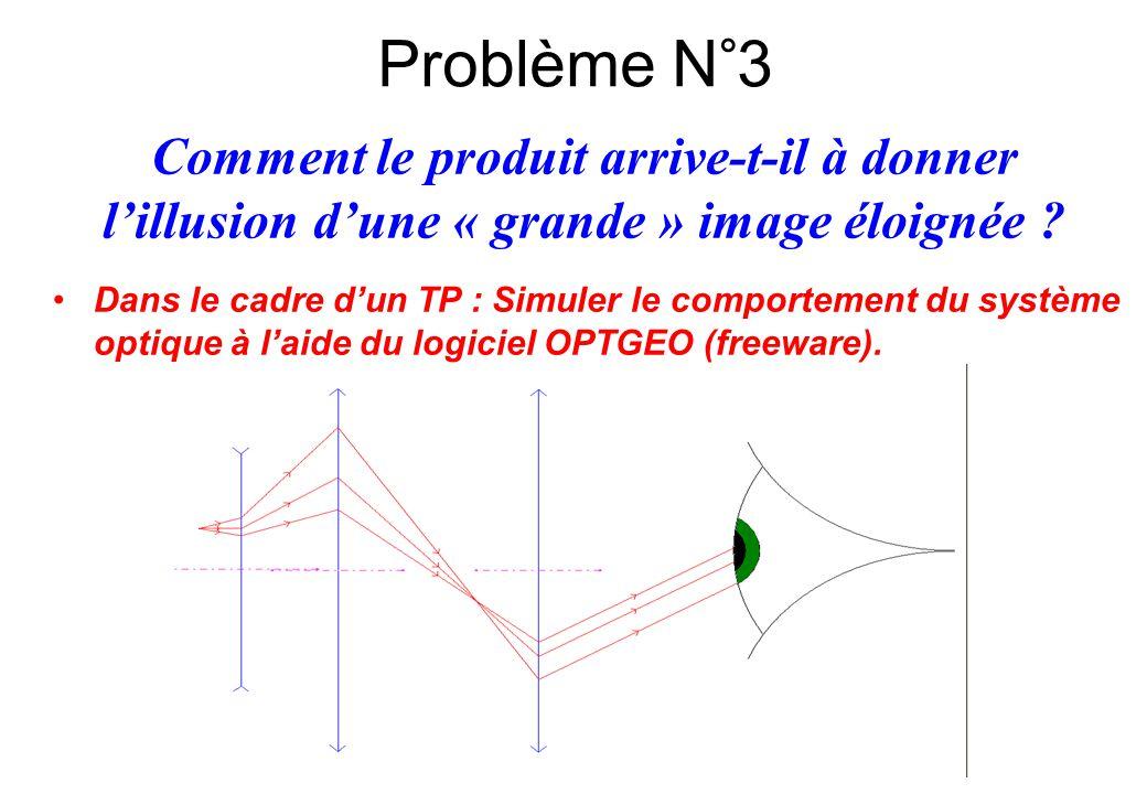 Comment le produit arrive-t-il à donner l'illusion d'une « grande » image éloignée ? Problème N°3 Dans le cadre d'un TP : Simuler le comportement du s