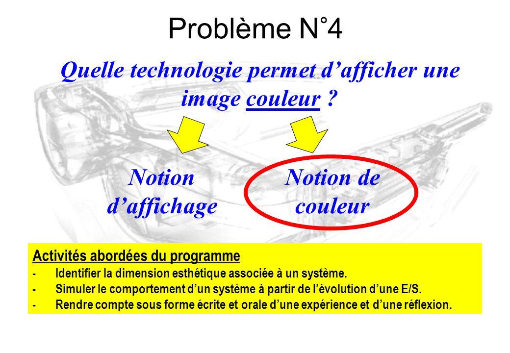 Quelle technologie permet d'afficher une image couleur ? Notion d'affichage Notion de couleur Activités abordées du programme -Identifier la dimension