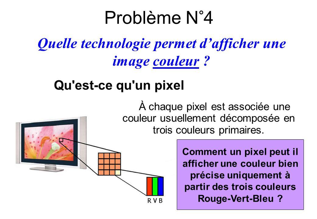 Quelle technologie permet d'afficher une image couleur ? Qu'est-ce qu'un pixel À chaque pixel est associée une couleur usuellement décomposée en trois