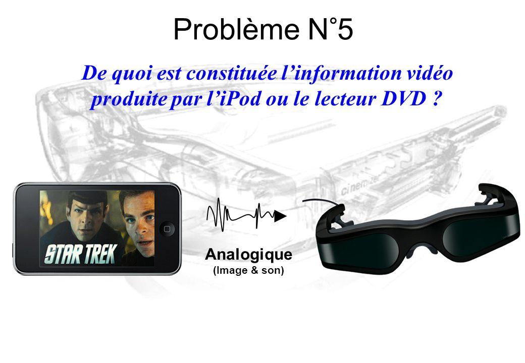 De quoi est constituée l'information vidéo produite par l'iPod ou le lecteur DVD ? Problème N°5 Analogique (Image & son)