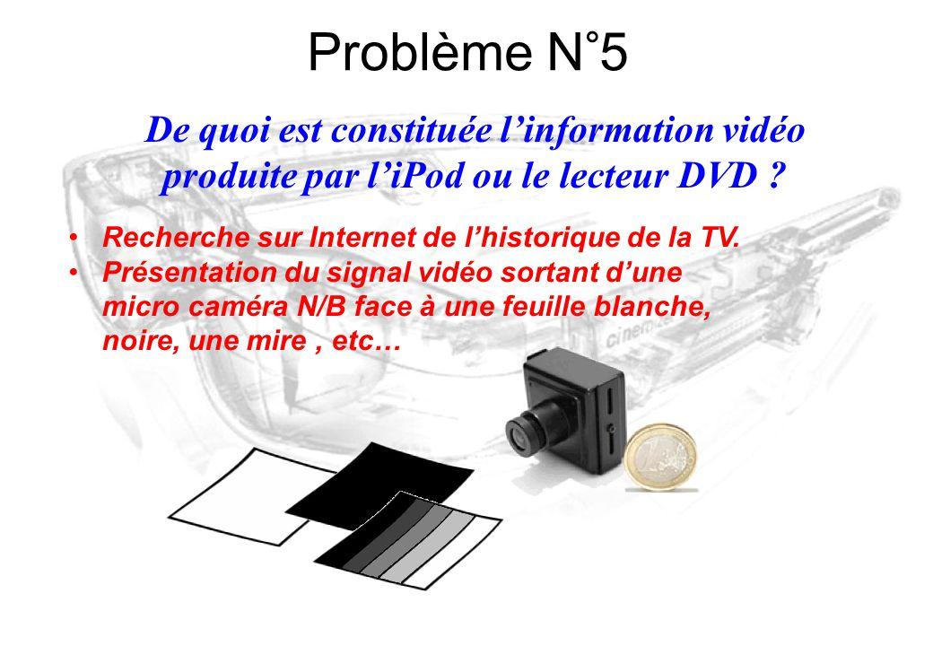 Recherche sur Internet de l'historique de la TV. Présentation du signal vidéo sortant d'une micro caméra N/B face à une feuille blanche, noire, une mi