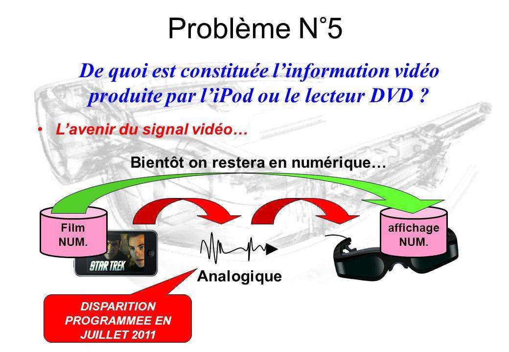 L'avenir du signal vidéo… De quoi est constituée l'information vidéo produite par l'iPod ou le lecteur DVD ? Problème N°5 Analogique DISPARITION PROGR