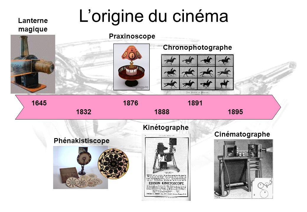 Chronophotographe Lanterne magique L'origine du cinéma 1645 1832 1876 1888 1891 Kinétographe Cinématographe Praxinoscope Phénakistiscope 1895